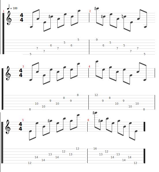 Ejercicios de calentamiento guitarra 5