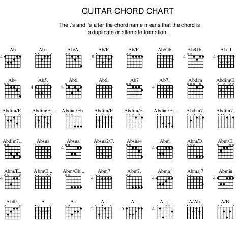 Cancionero guitarra pdf