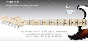 Generador escalas guitarra