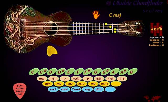 Ukelele Acordes Y Afinaci 243 N Guitarra Desafinados