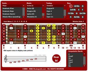 escalas guitarra modos 7 cuerdas