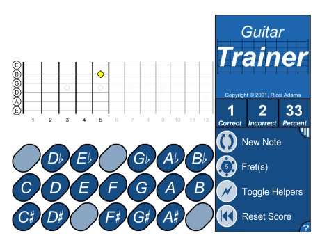Aprender notas guitarra