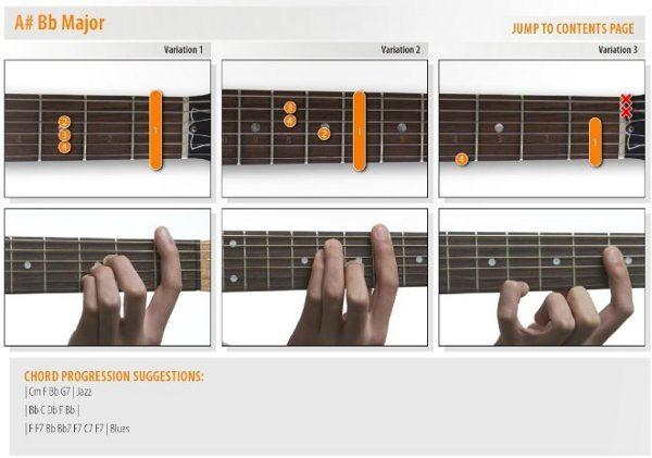 dedos puestos en las notas de guitarra