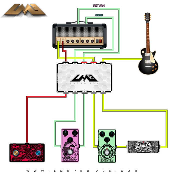 diagrama lme patch box guitarra